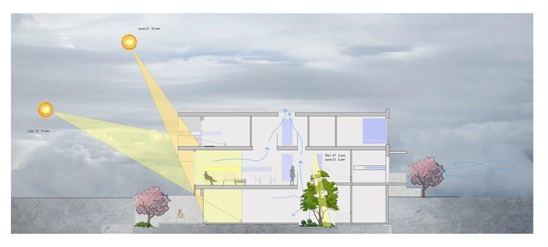 Alva Roy:多伦多花园独栋住宅设计-06