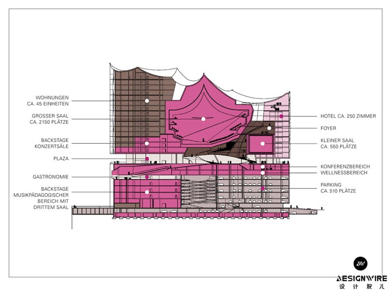 Herzog & de Meuron:Elbphilharmonie音乐厅设计-23